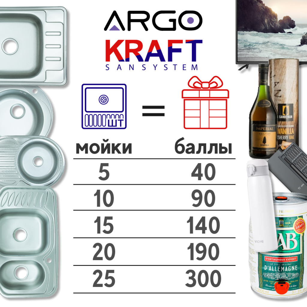 kraft-argo-july-850-2